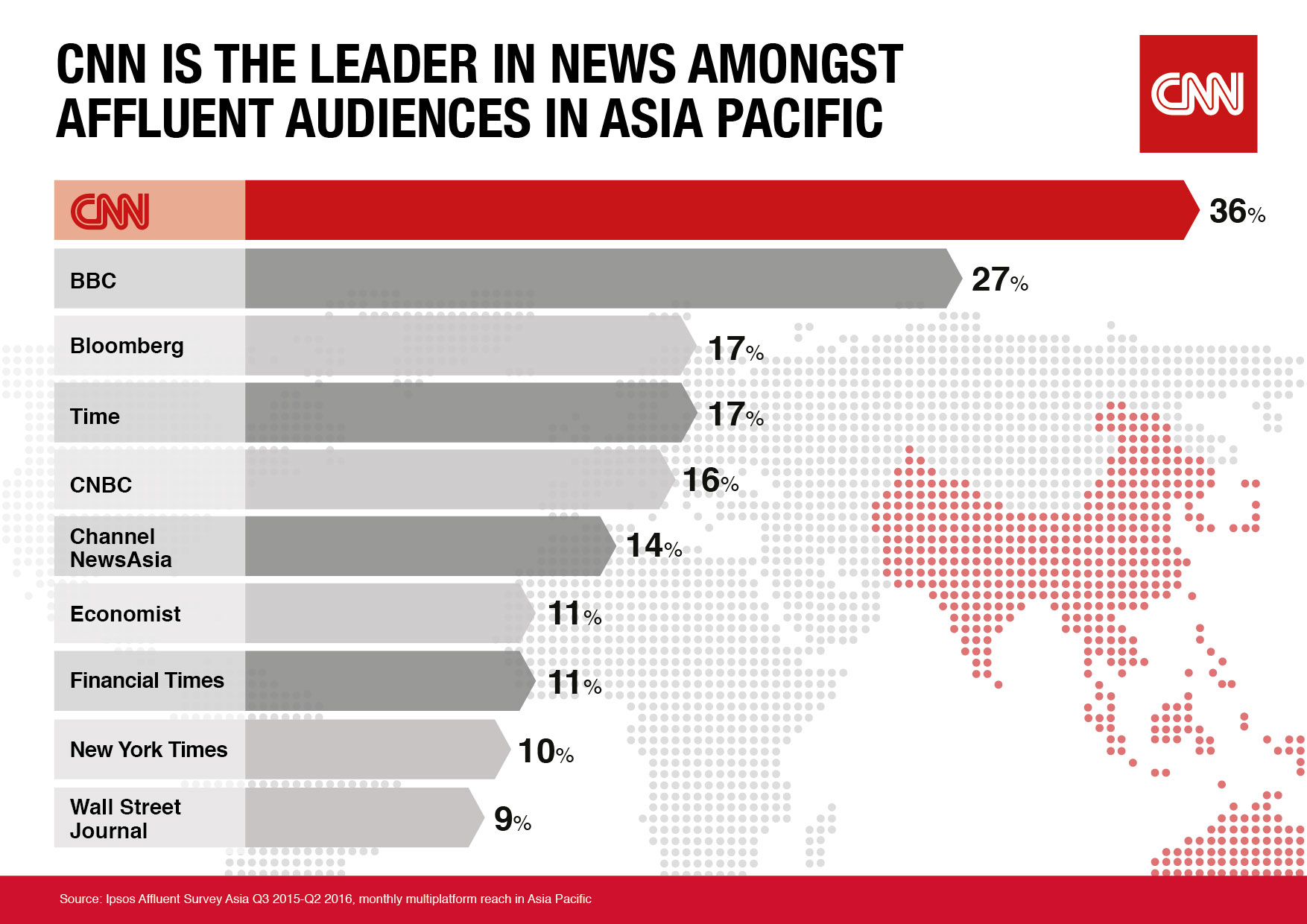 ipsos-global-asia_infographic-r2-02